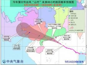 台风山竹实时路线?台风是如何命名规则