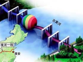 中国北方与南方的分界线在哪里?