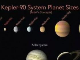 谷歌和NASA宣布!发现第二个太阳系