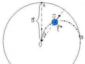 什么是科里奥利错觉?本文详细解读