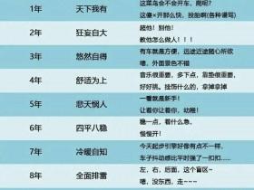 如何处理北京牌照车辆?
