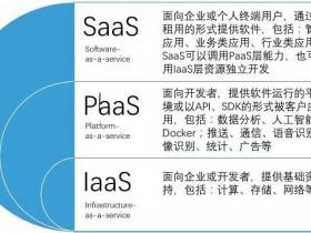 SaaS和IaaS、PaaS之间有什么不同和区别?