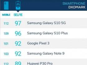 三星S10 5G版超越华为P30 Pro夺得DxOMark榜首