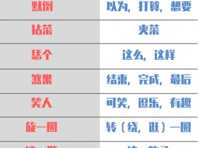 重庆出台方案推广使用普通话 明年底机关和公共服务行业全覆盖