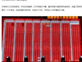 """深圳住房""""租""""与""""售""""的冰火两重天"""